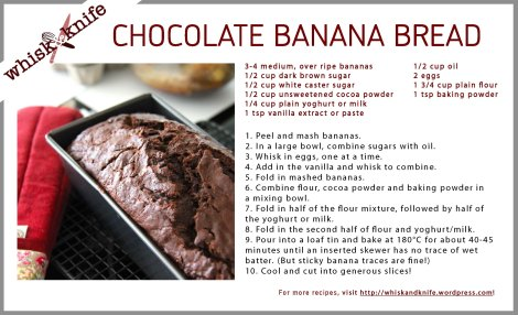Banana Bread Recipe Card